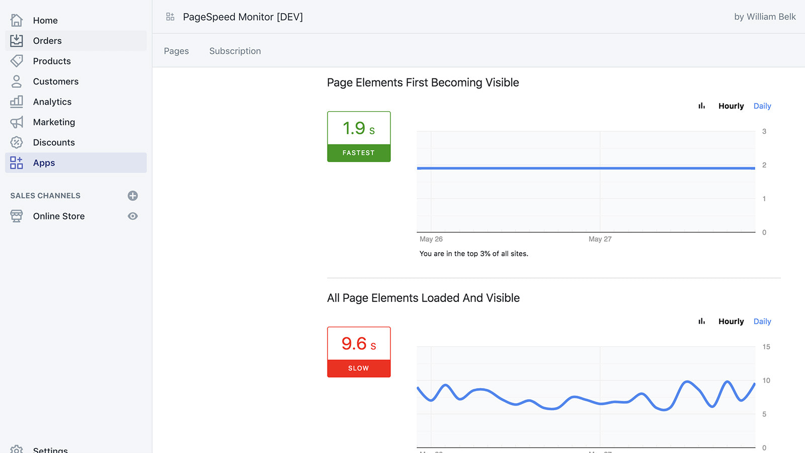 PageSpeed Monitor network requests