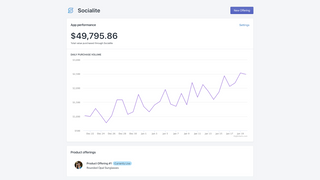Socialite dashboard with chart