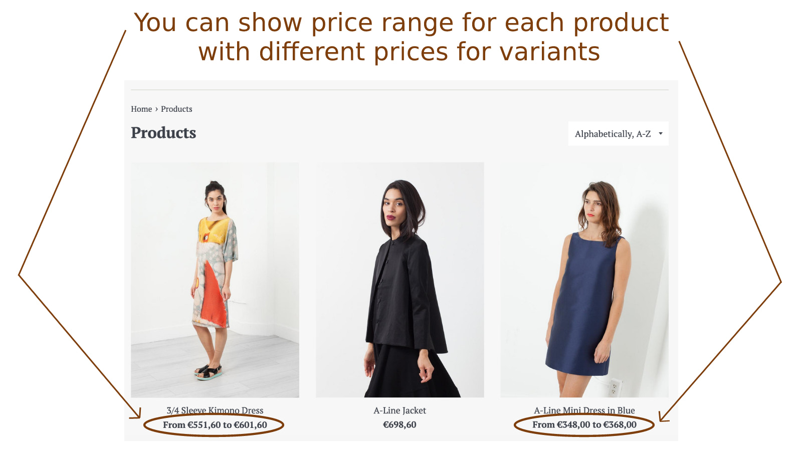 Show price range for each product with different prices