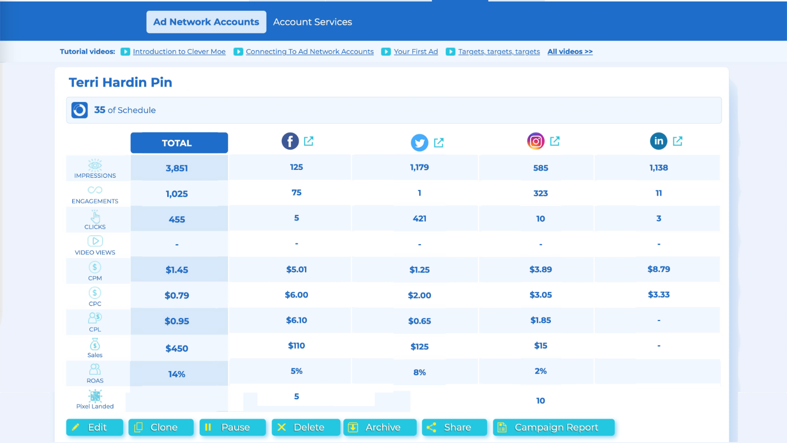 Clever Moe finds people on 6 ad networks already interested