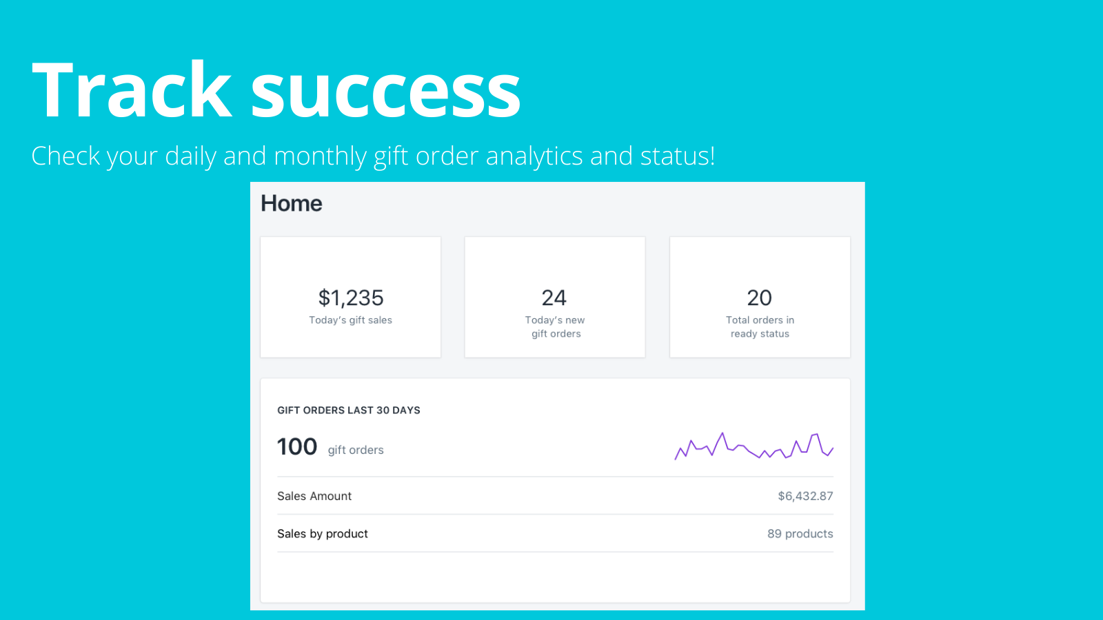Track success with Beneticon!
