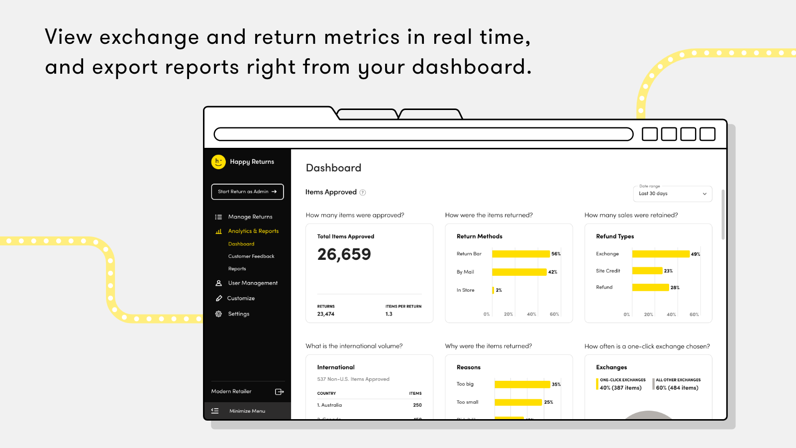 extensive analytics and reporting
