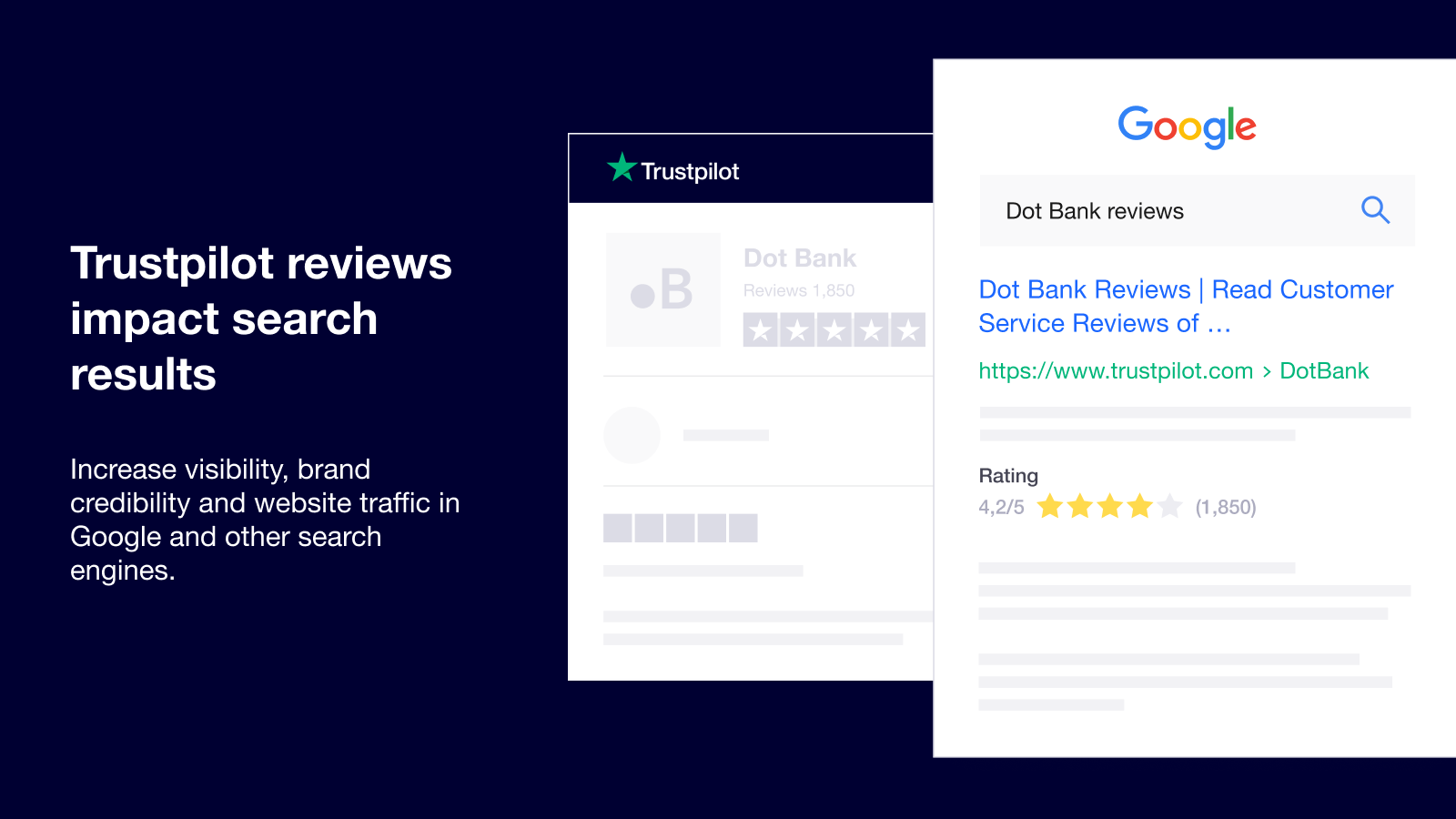 trustpilot reviews impact search results