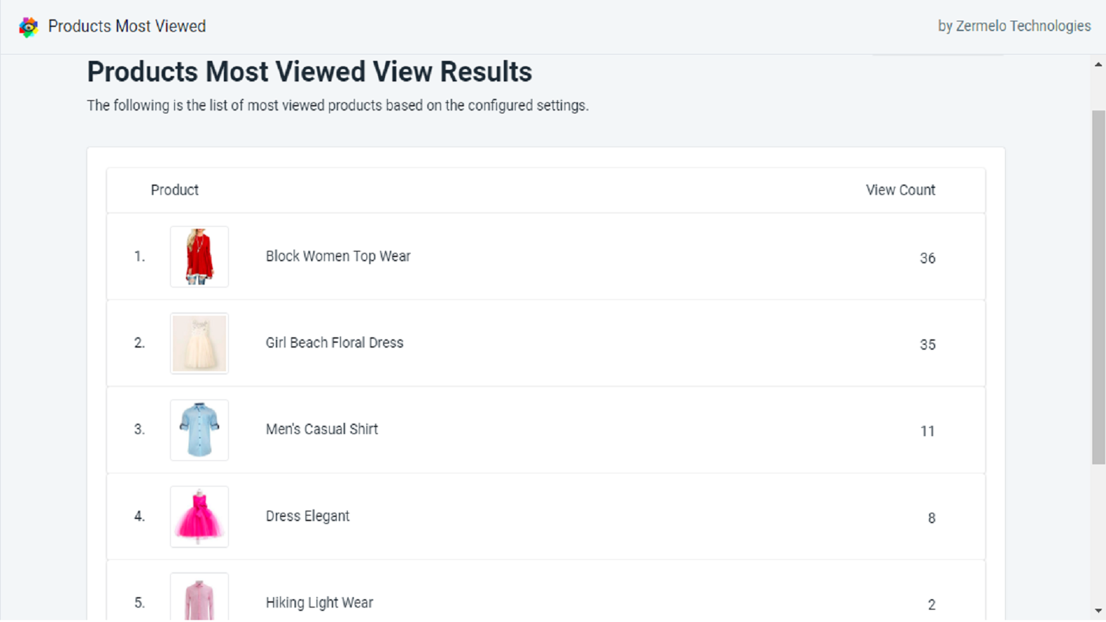 Admin Panel View Current  Results