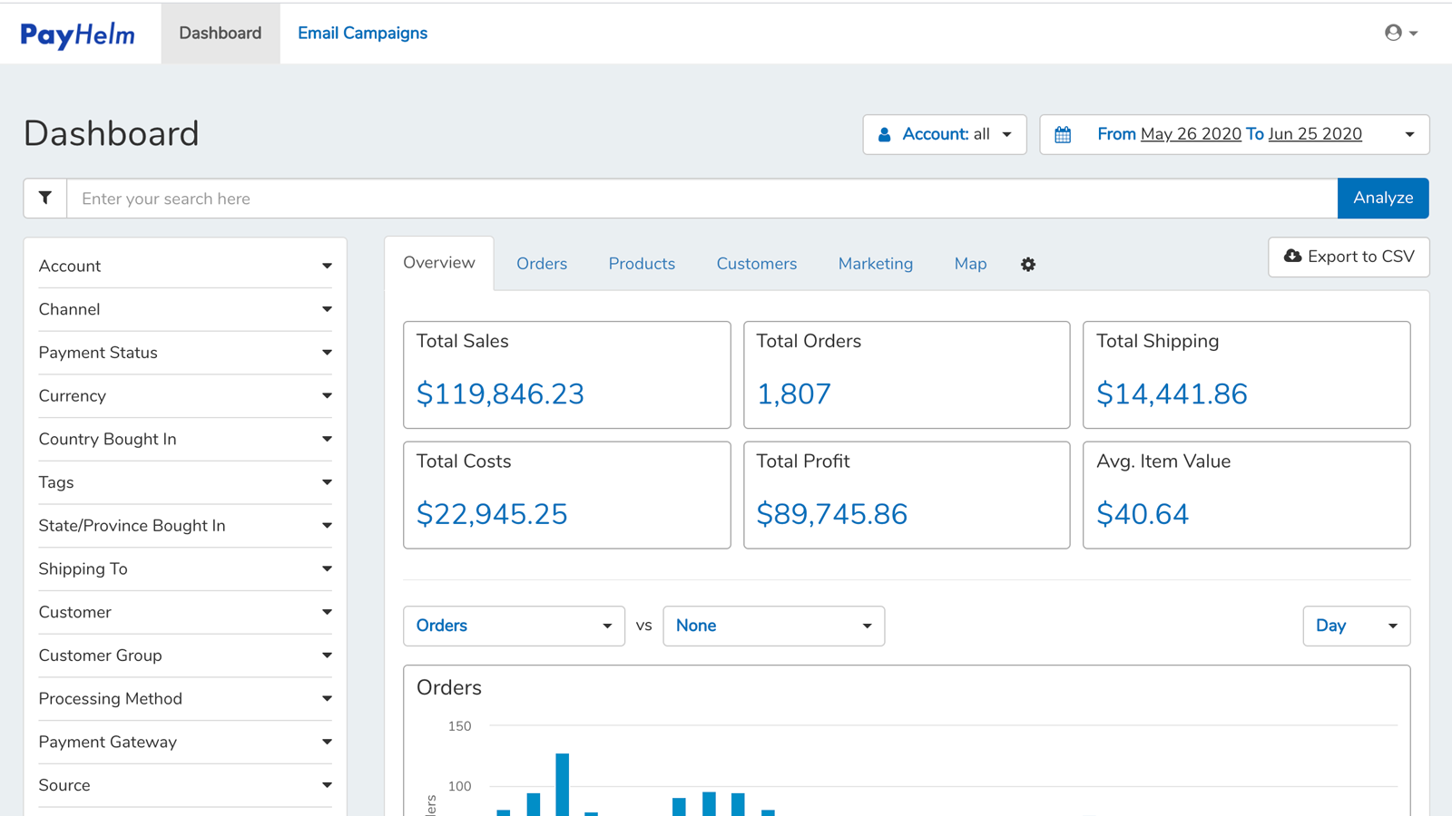 Analyze Sales, Shipping, Taxes, Fees, Costs, profits & more.