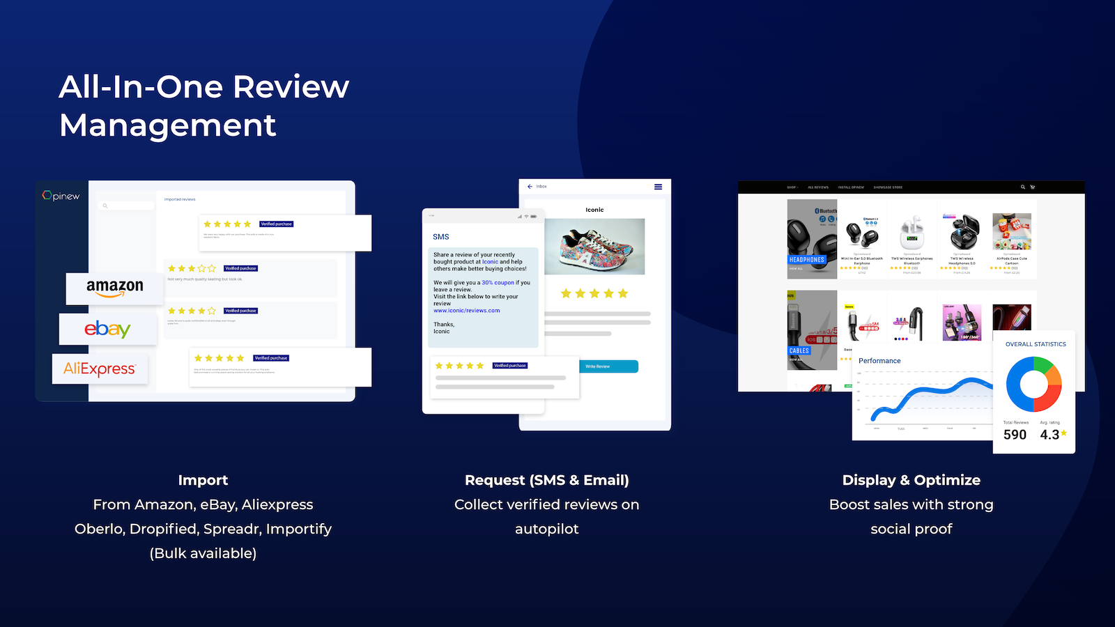 import reviews, request reviews, display and optimize reviews