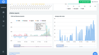 Reporting Dashboard, Store profit and Expenses