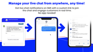 Manage your live chat from anywhere, any time!