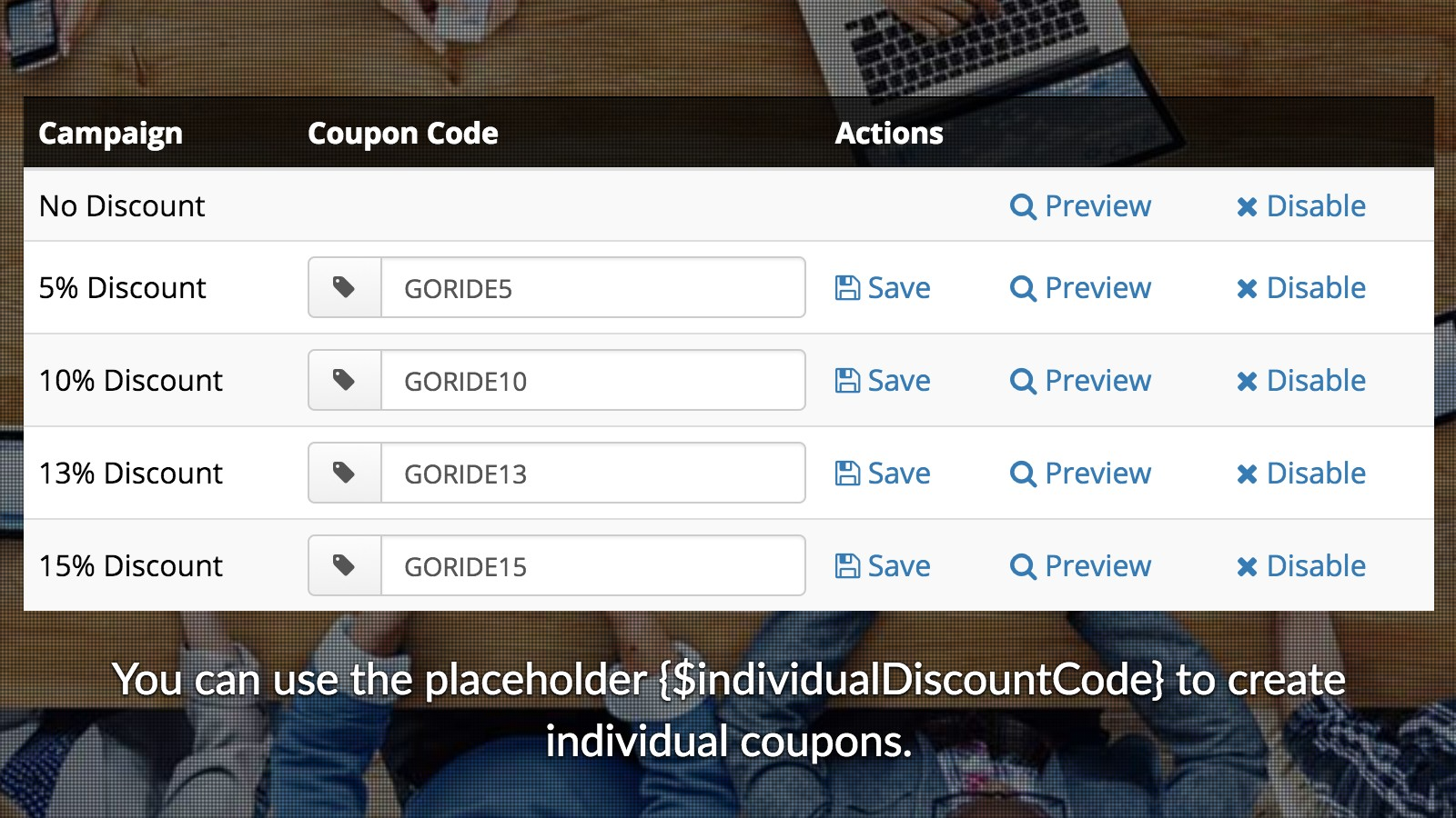 Simple Setup of Geo-Targeted Coupon Codes