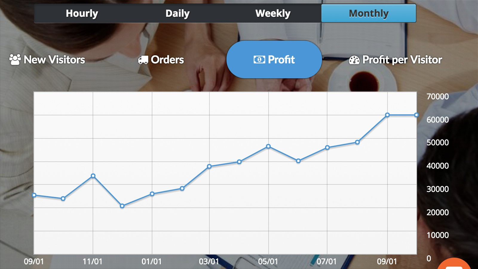 Grow your Profits with Geo-Pricing