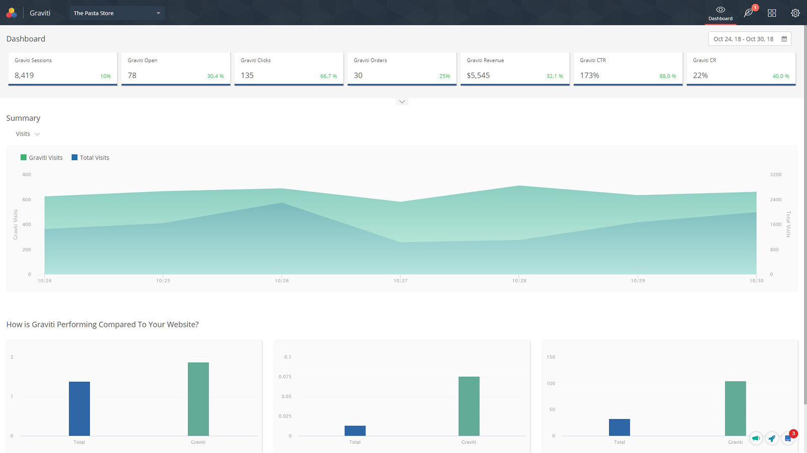 Smart-Product-Recommender-Dashboard