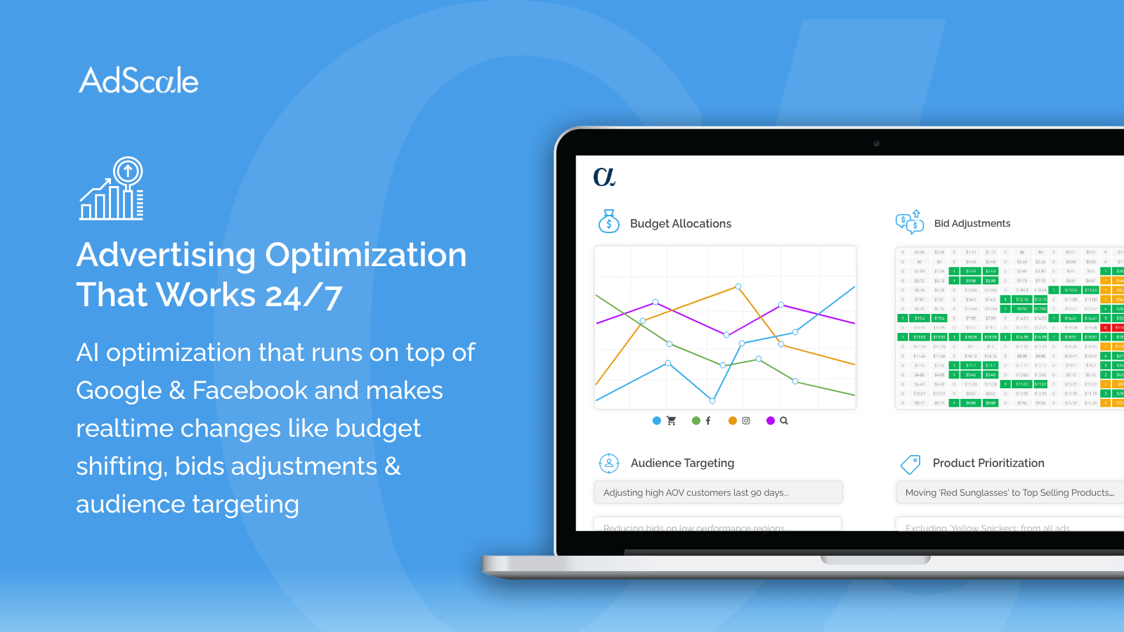 24/7 AI optimization that constantly monitors and improves ads