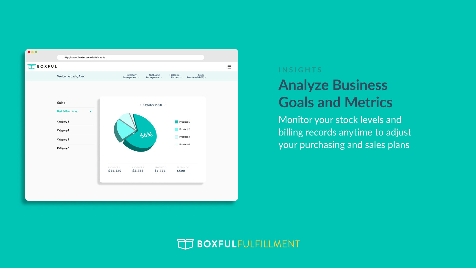 Monitor your stock levels and bills to adjust sales plans