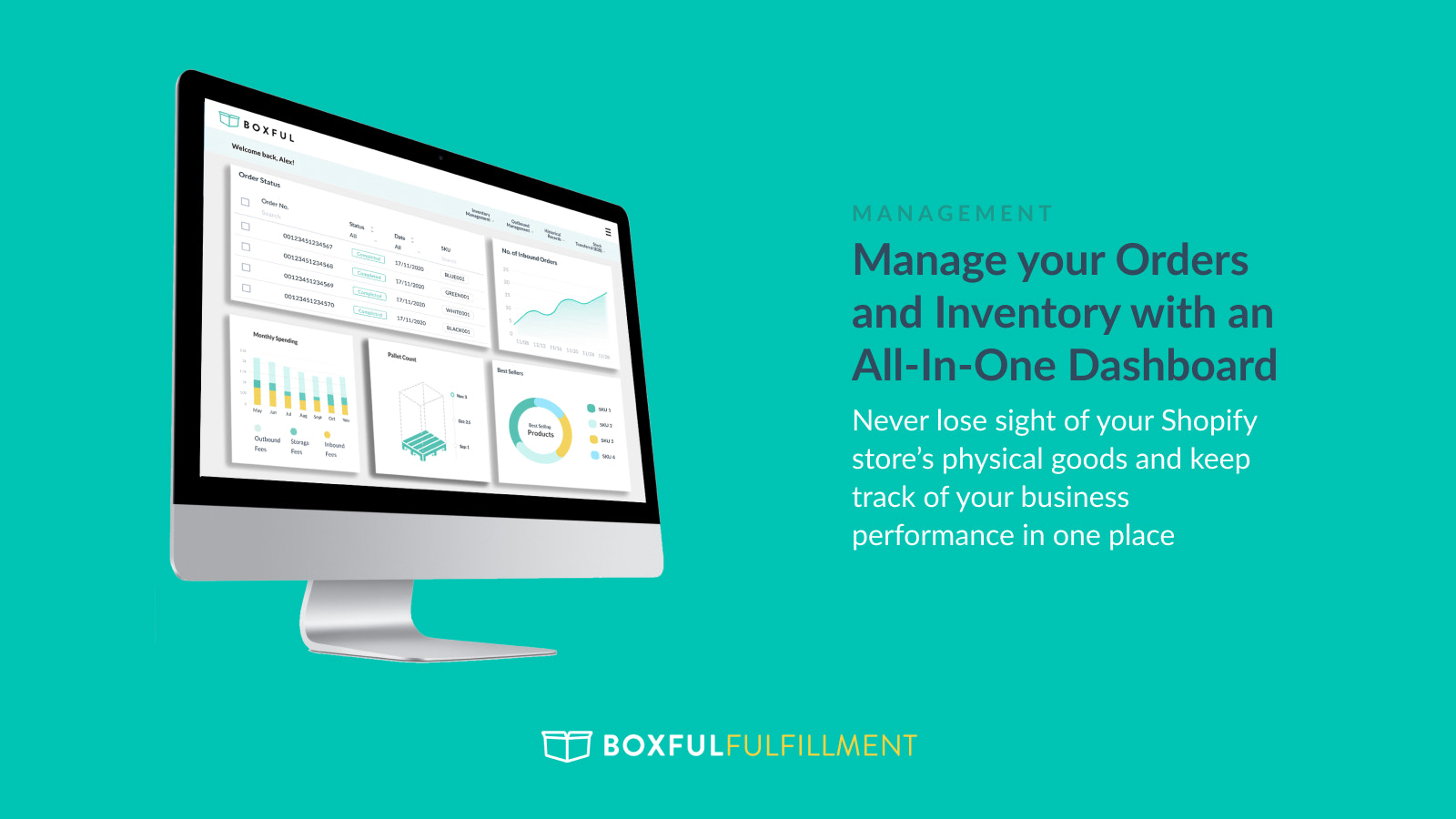 Inventory needs and business performance shown in one place