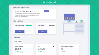 Backend cart upsell ROI and data example