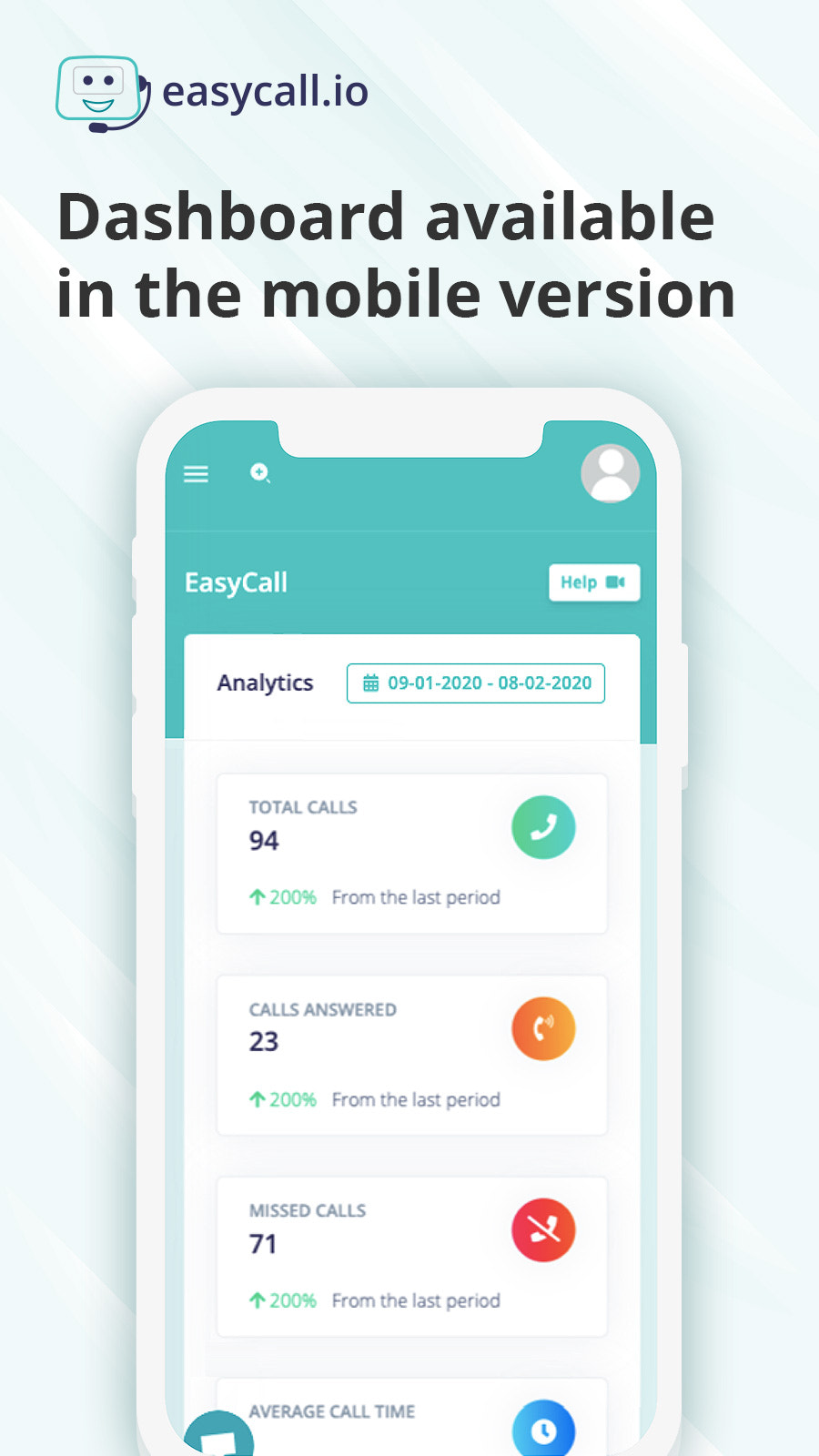 Mobile responsive click to call widget on Shopify