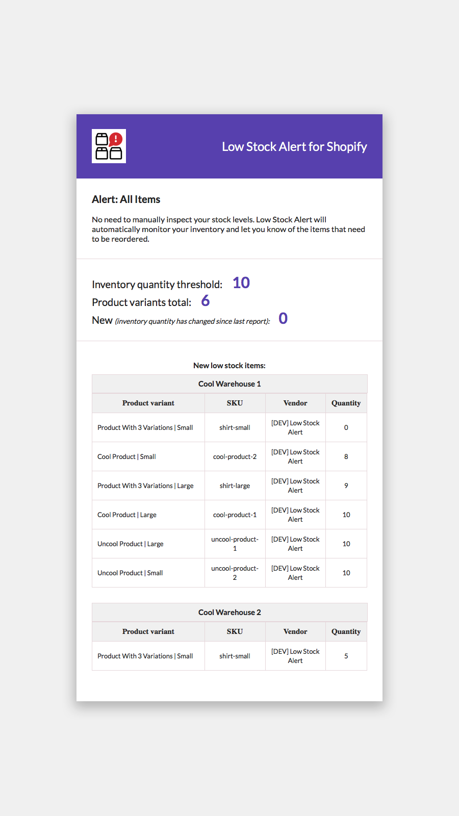 Get instantly notified of stock changes - wherever you are.