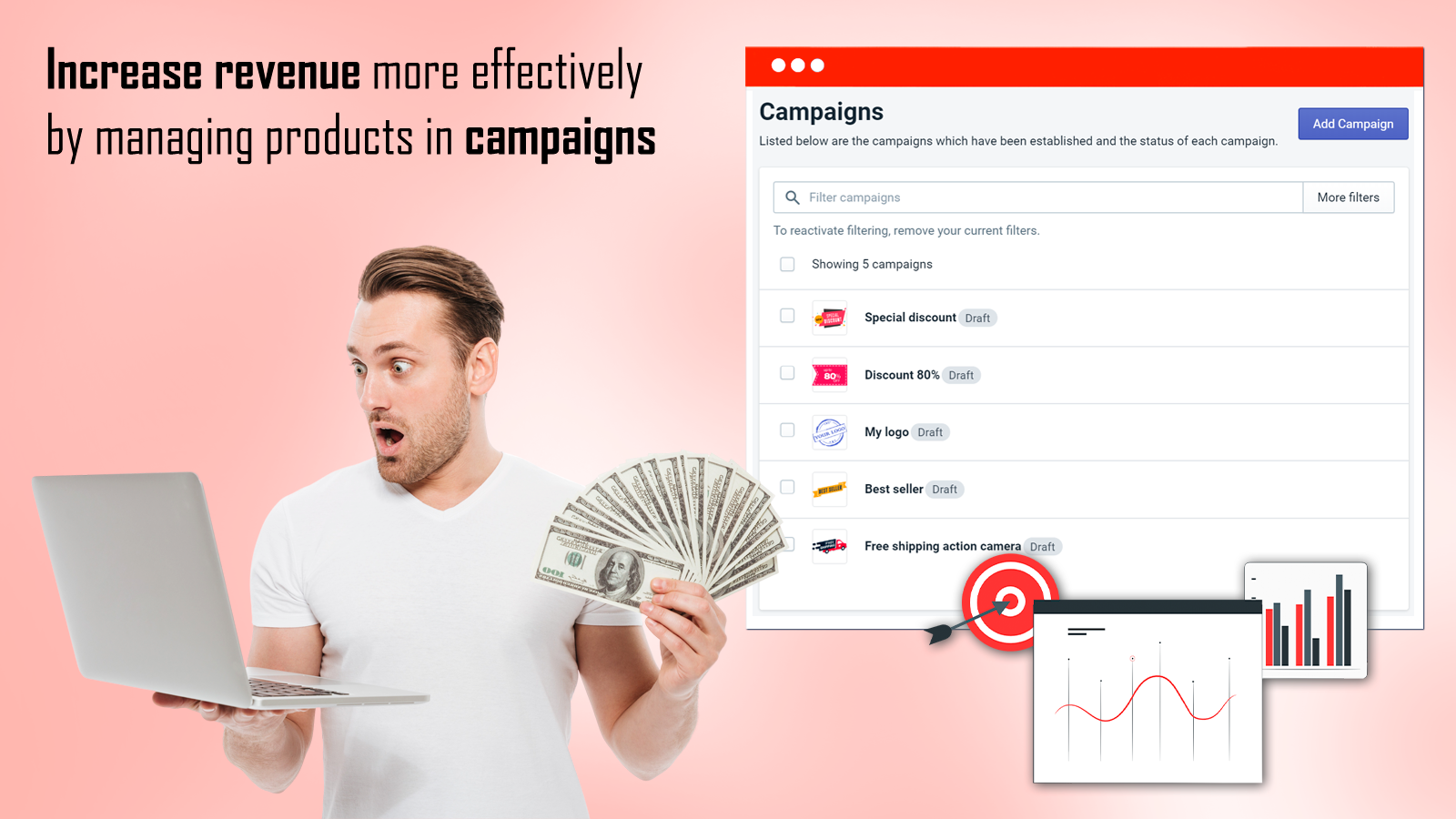 Increase revenue effectively by managing products in campaigns
