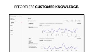See the sales impact of product recommendations
