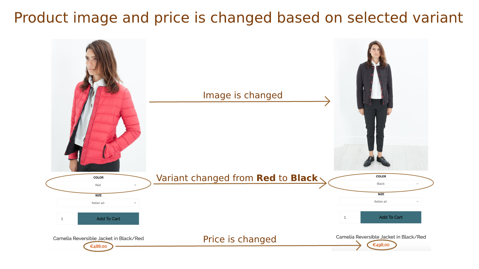 Product image and price is changed based on selected variant