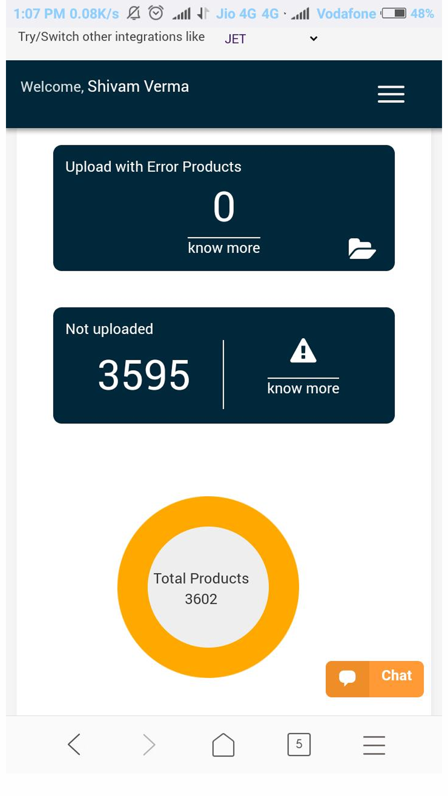 Total number of products