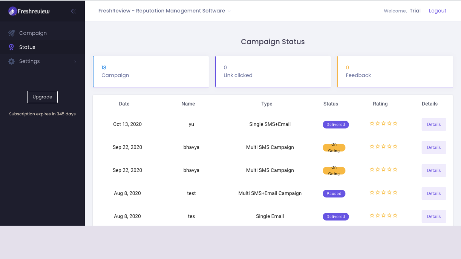 Status of the Review Campaigns Google Reviews & more