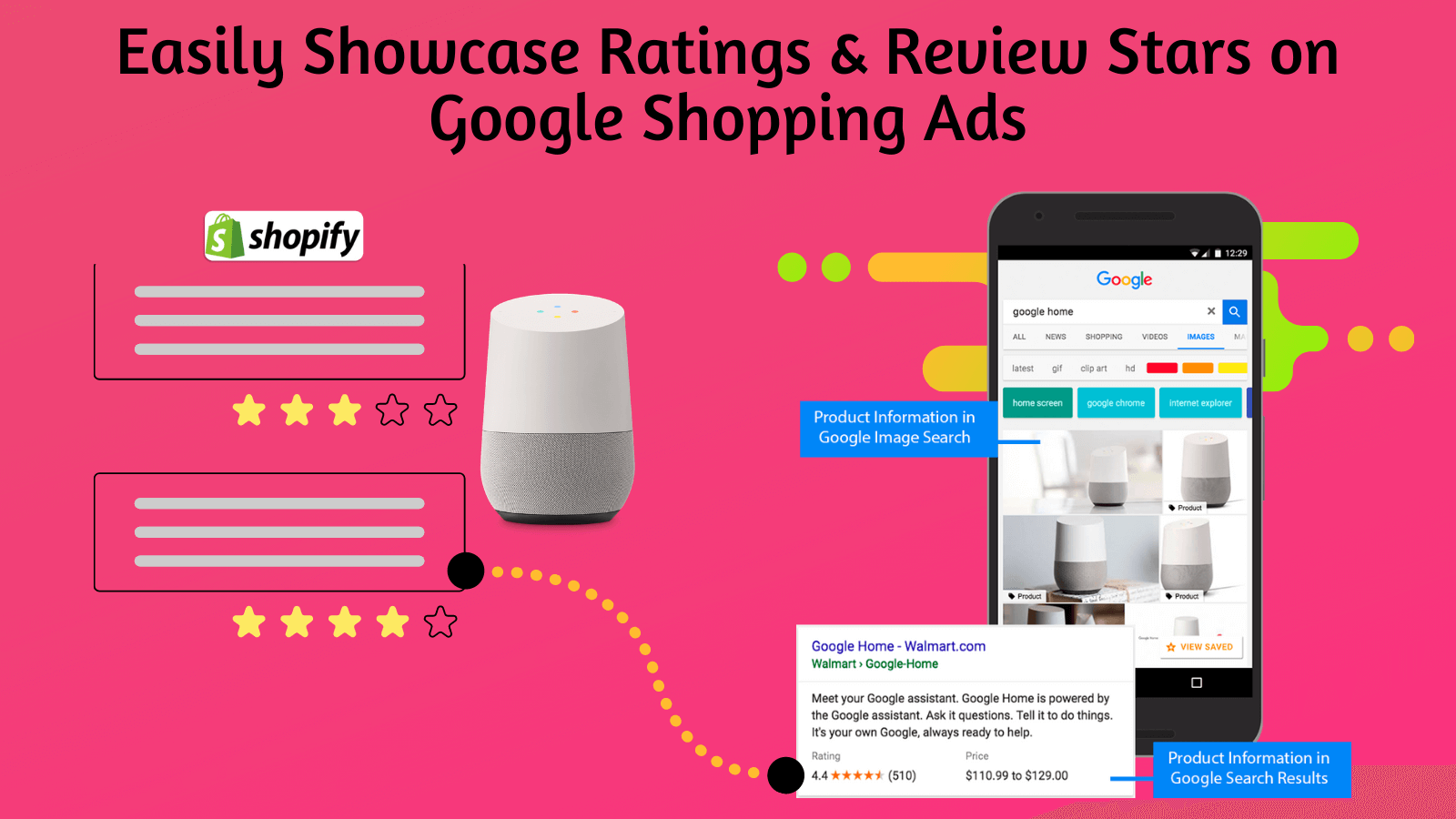 Amazon Reviews with Google Rich Snippets Stars and Ratings