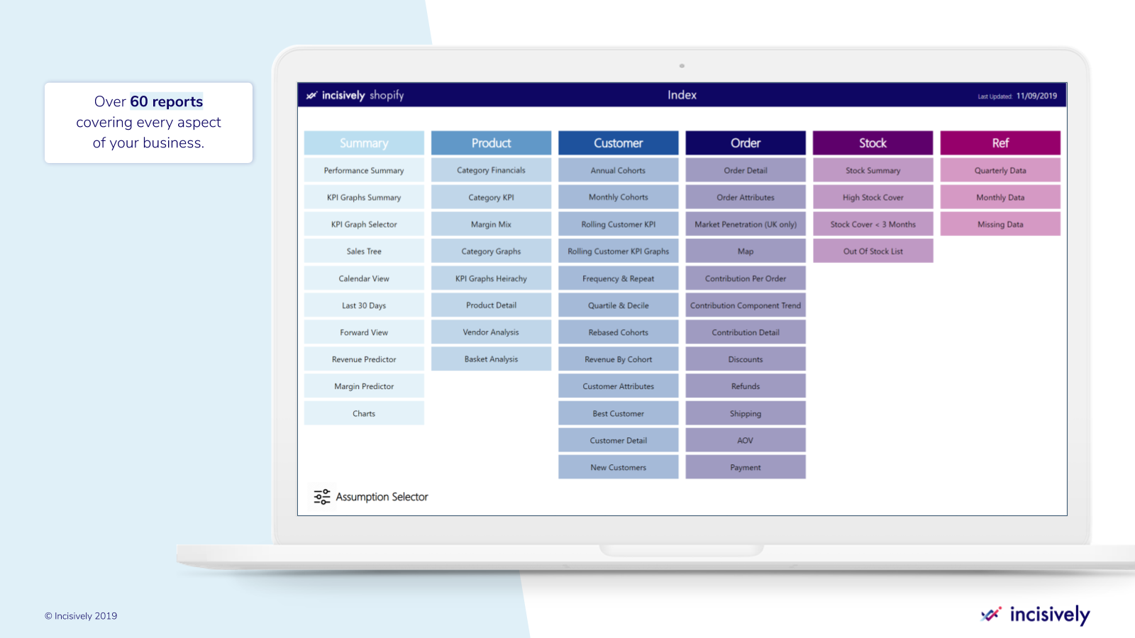 Over 60 reports covering every aspect of your business