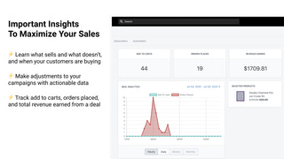 Important insights to maximize your sales