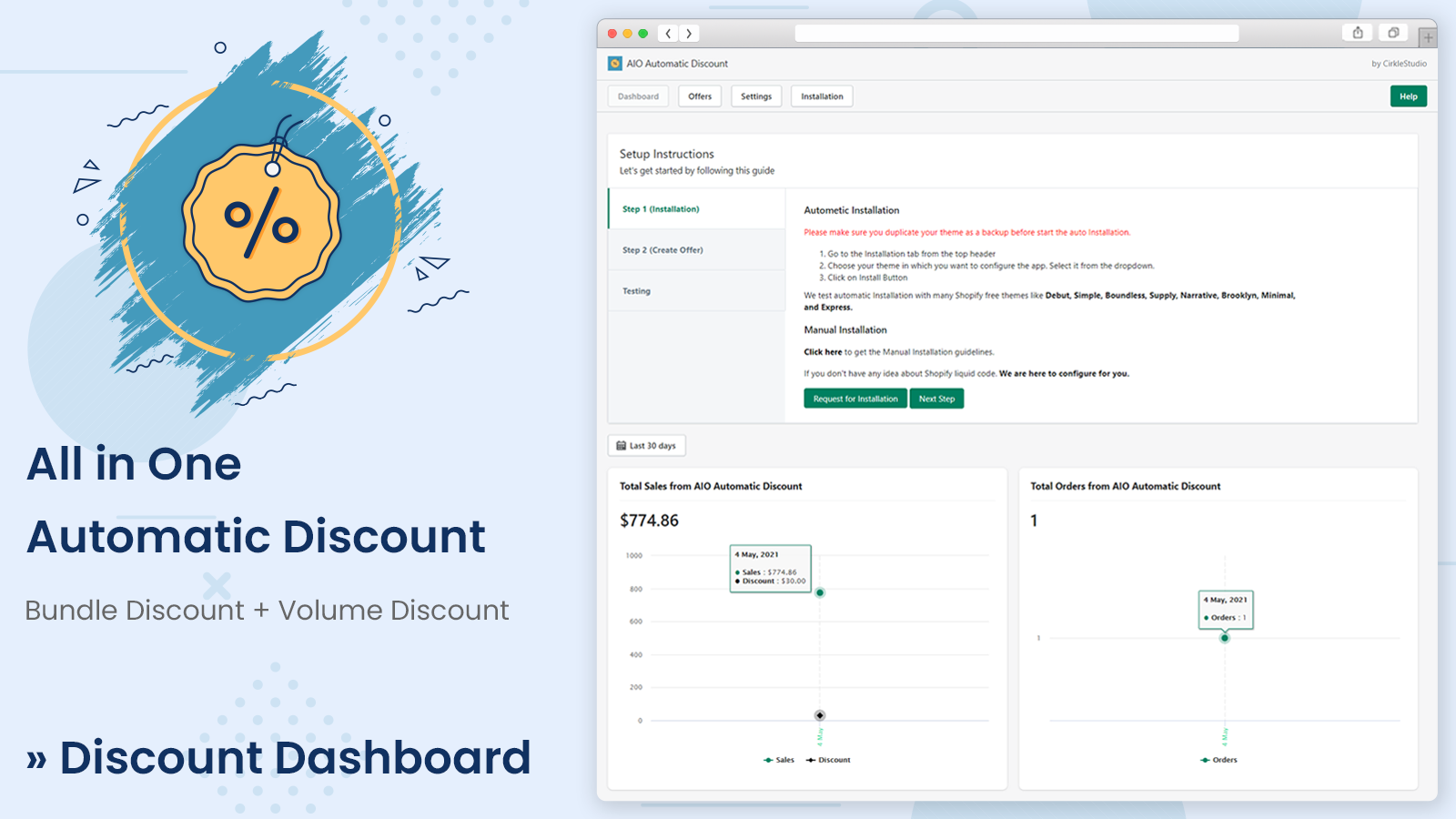 Dashboard of the AIO Automatic Discount