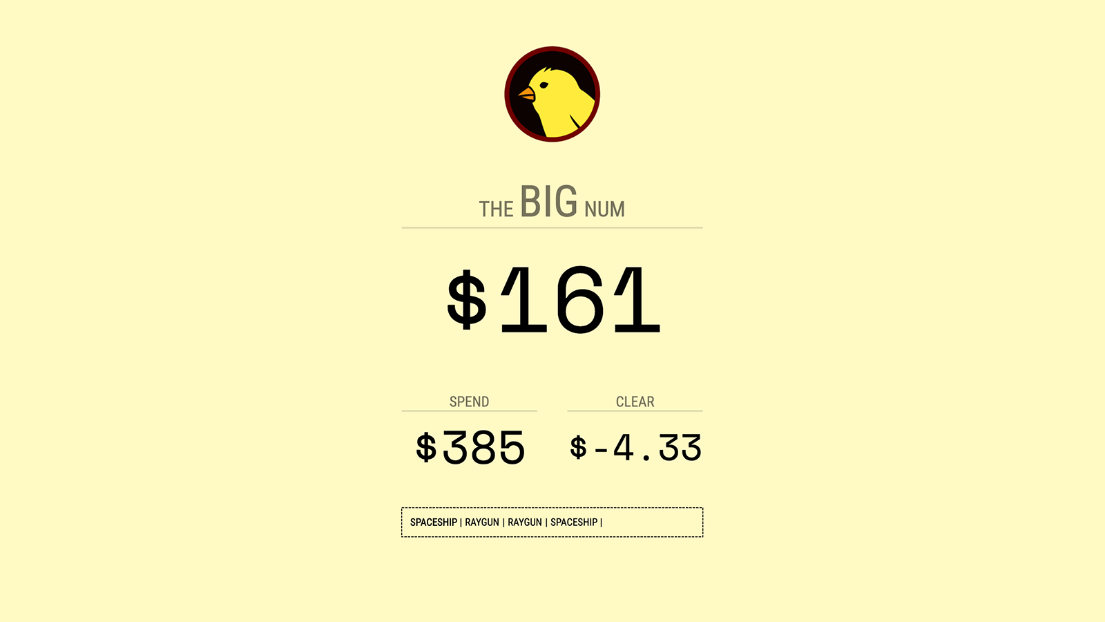 Track profitability with THE BIG NUMBER