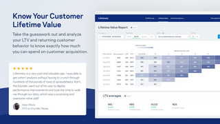 Know your customer lifetime value