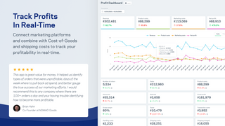 Shopify Profit & KPI dashboard