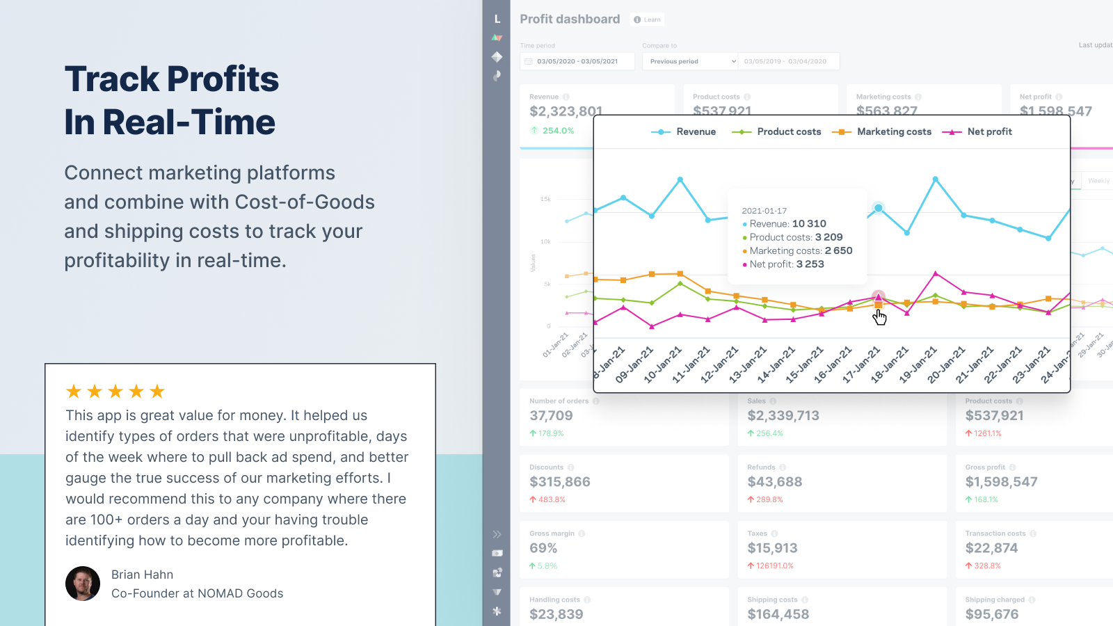 Track profits in real-time