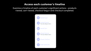 Popcorn replay customer visits Shopify app by Conversion Bear
