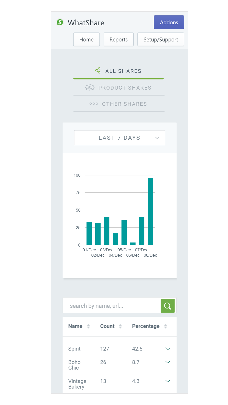 Share your Shopify products on social media