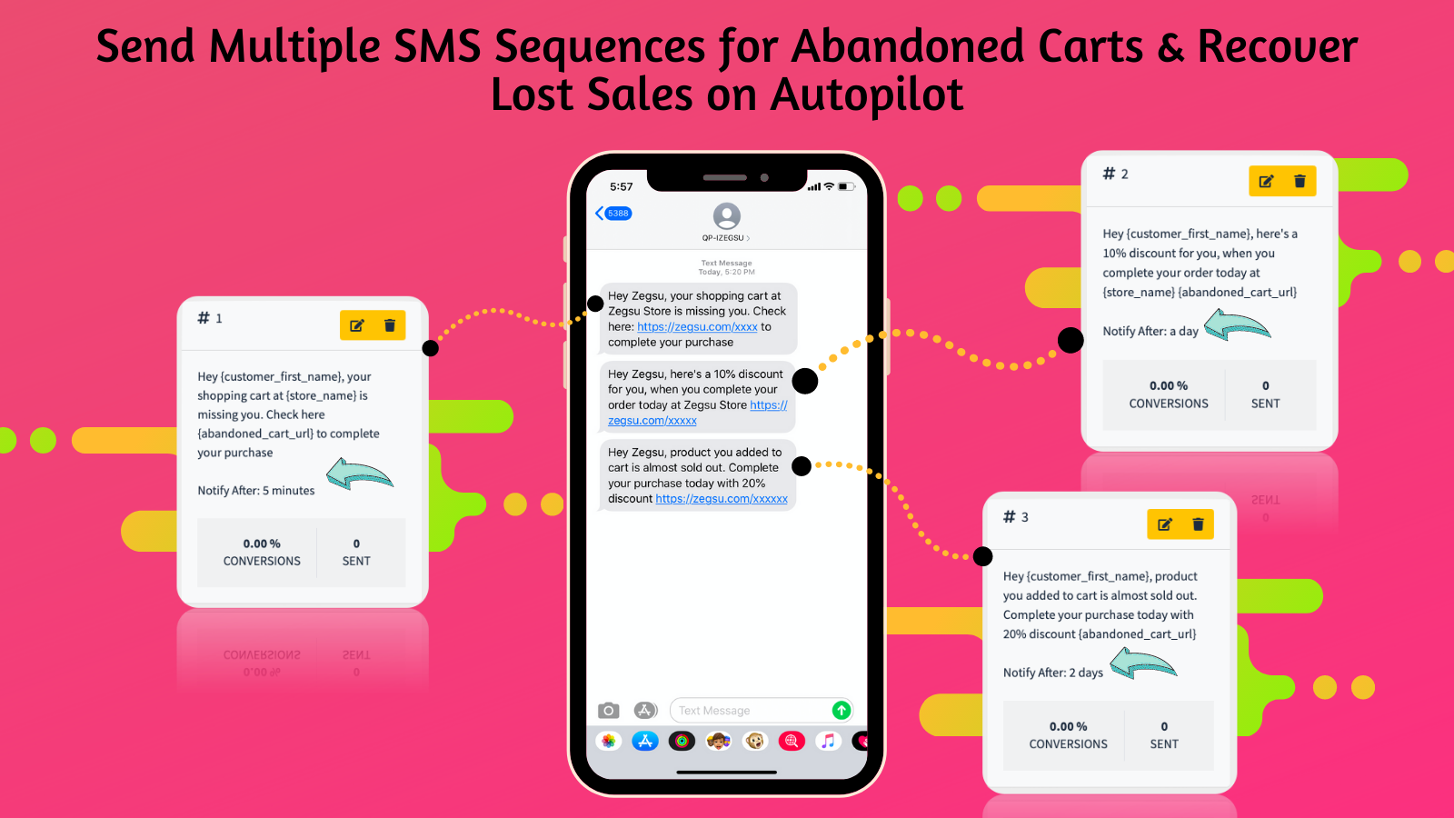 Abandoned cart recovery sms sequence