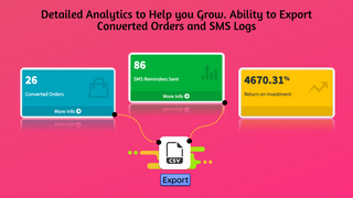 Detailed abandoned cart recovery analytics & SMS Marketing