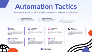 Facebook Ad Automation: Manage your ad account on auto-pilot