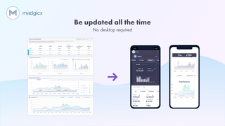 Madgicx Performance Dashboard - Facebook Ads Performances