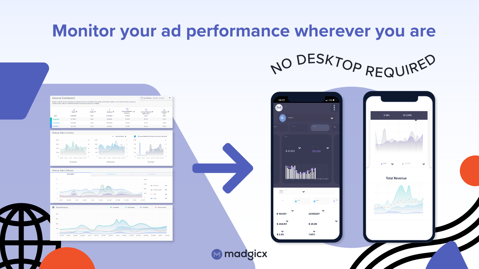 Mobile Performance Reporting: Monitor your FB Ads everywhere