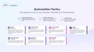 Madgicx Automation Tactics - Automate your Facebook Ads
