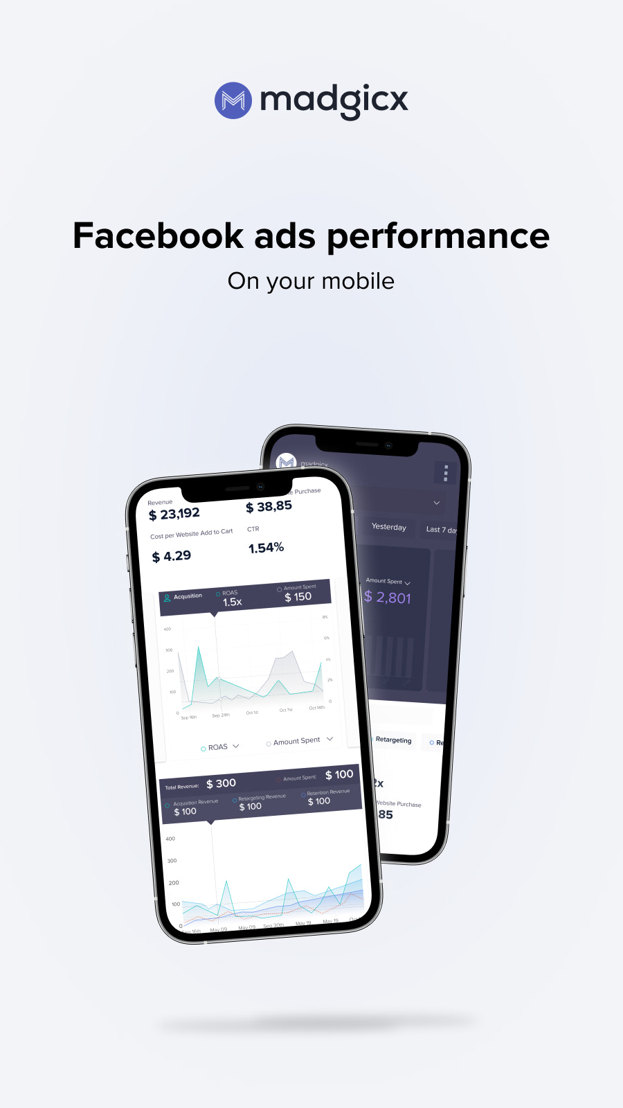 Madgicx Mobile - live ad performance reporting on your mobile