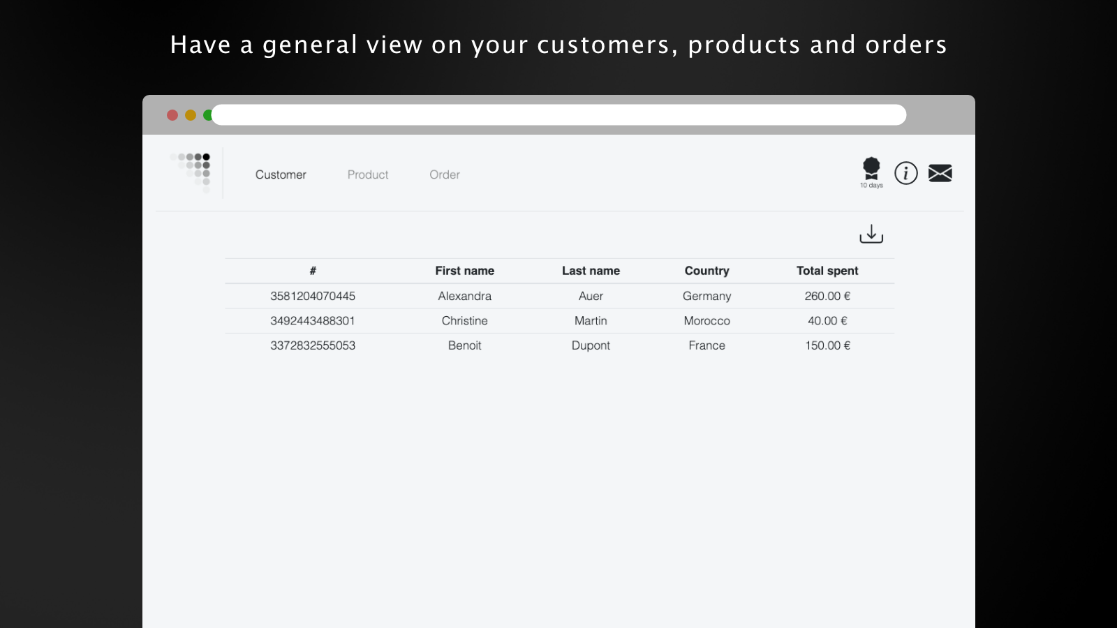 Have a general view on your customers, products and orders