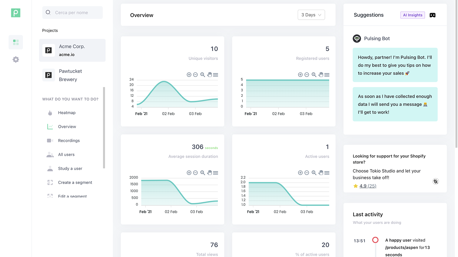 Your users' analytics based on their actions