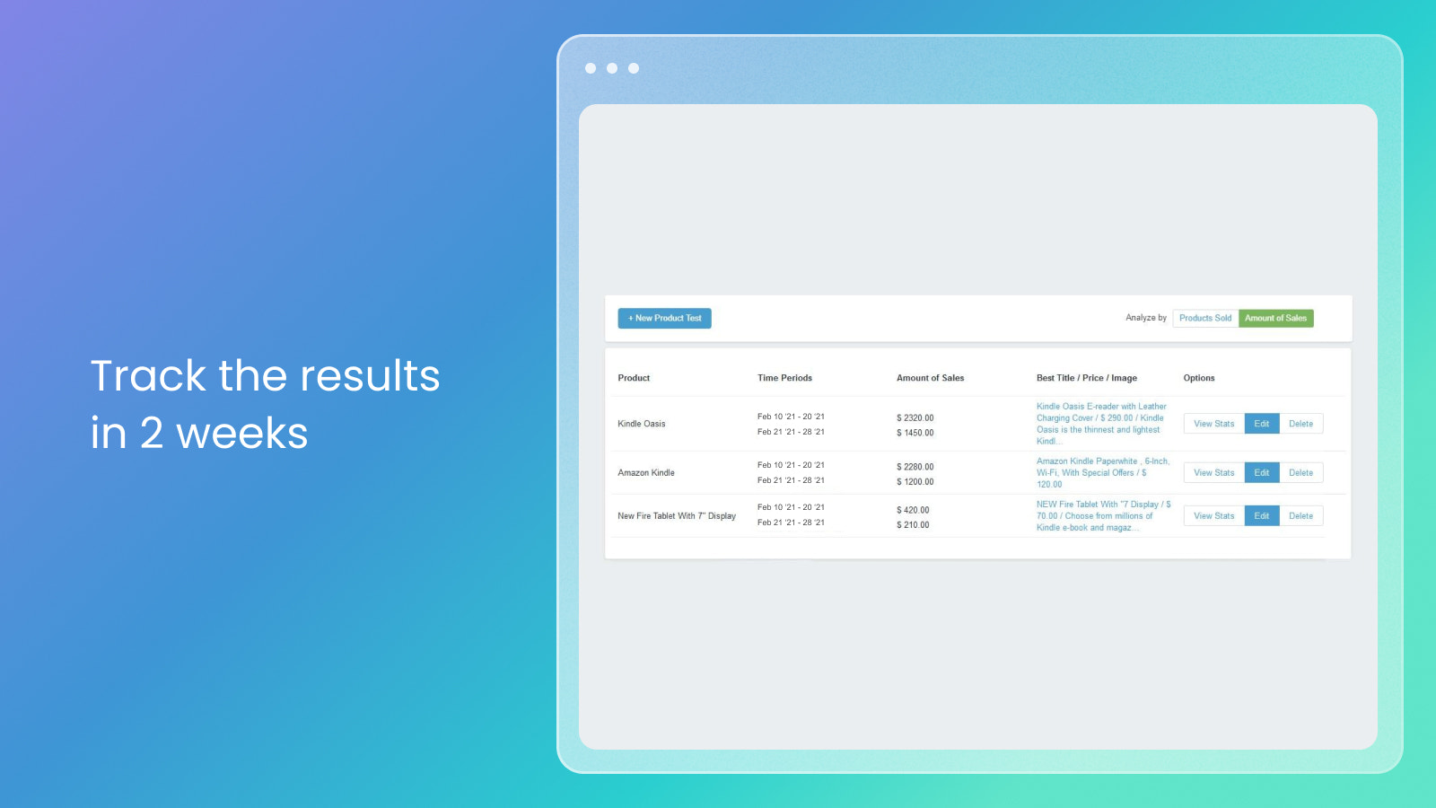 split test for a products