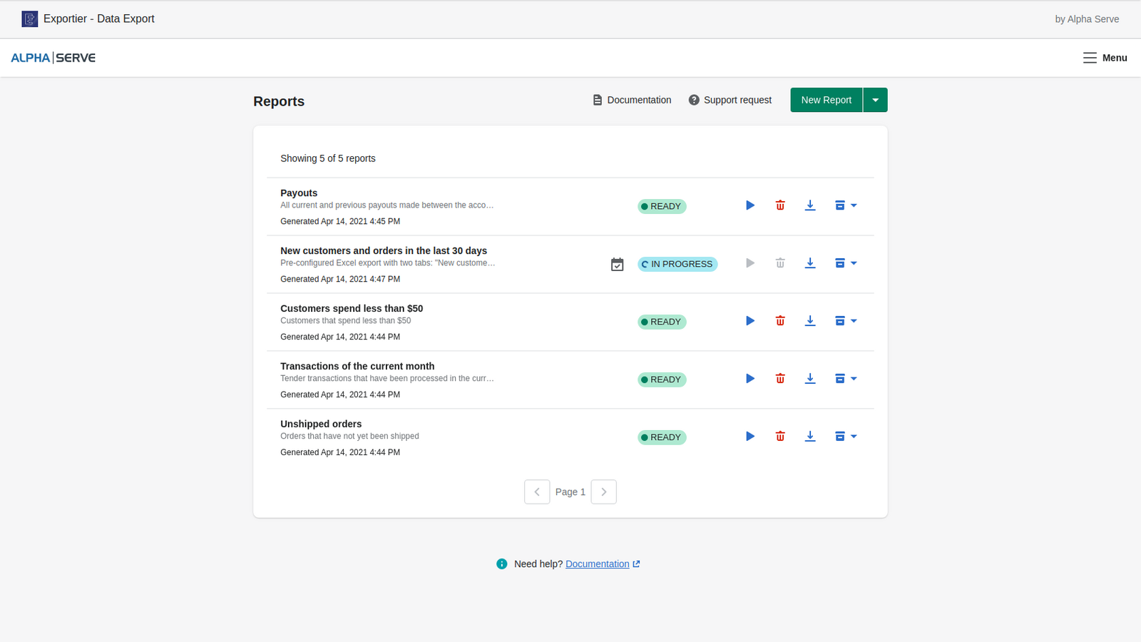 Create and manage Shopify reports with all information you need