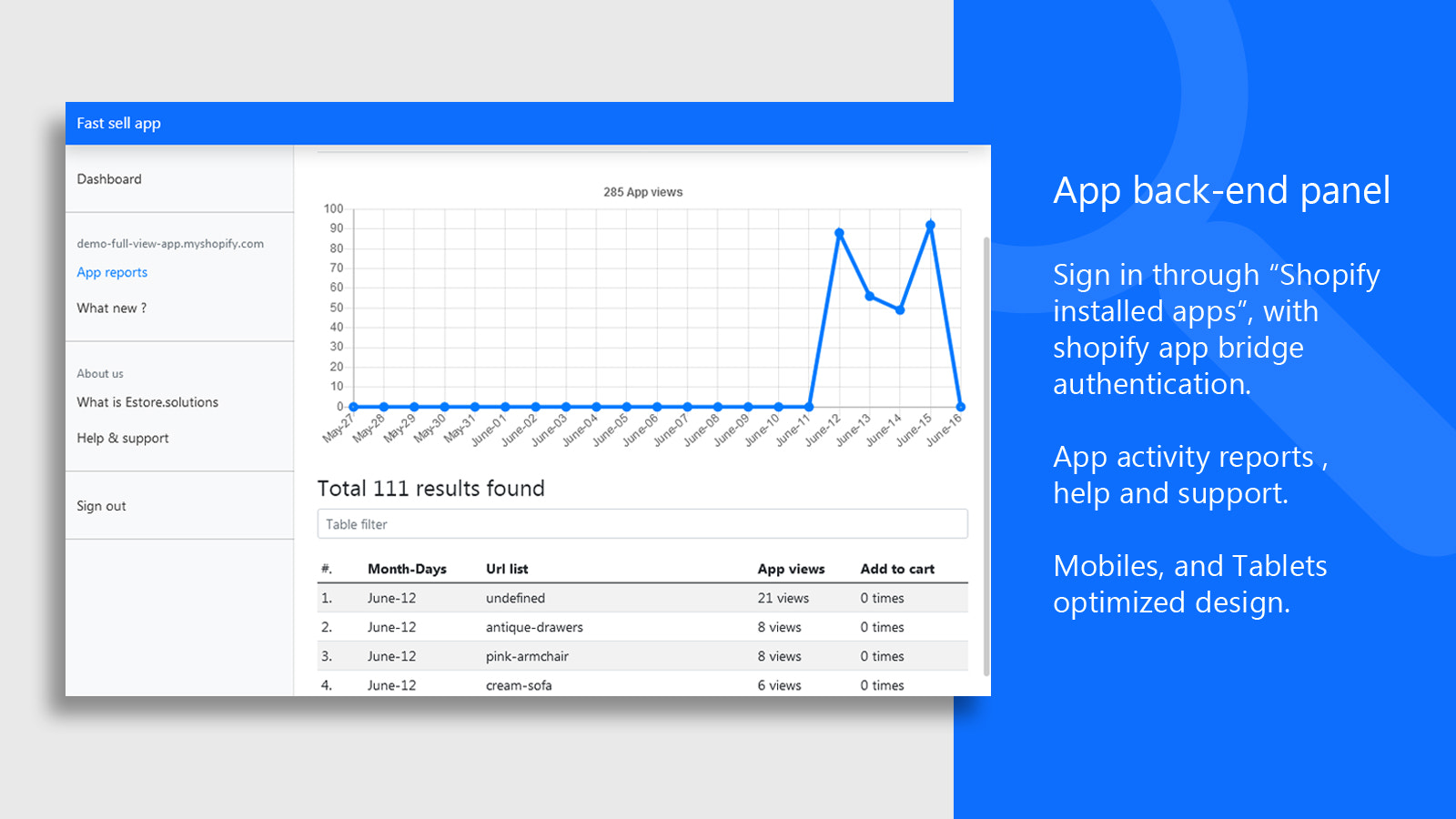 fast sell app back-end panel
