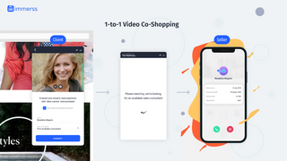 1-to-1 Video Co-Shopping