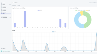 App dashboard provides interactive insights